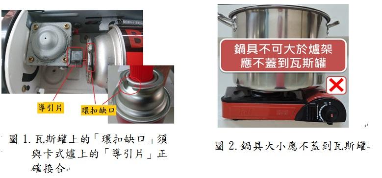 卡式爐說明:圖1.瓦斯罐上的扣環缺口須與卡式爐上引導片正確接合。圖2.鍋具大小應不蓋到瓦斯罐