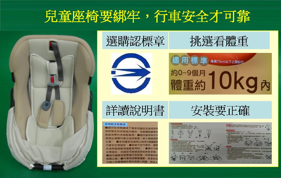 兒童安全座椅說明1.選購認標章2.挑選看體重3.詳圖說明書4.安裝要正確