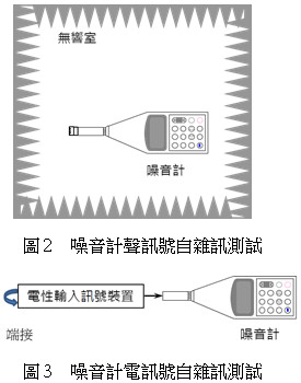 噪音計訊號雜訊測試