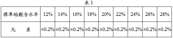 標準稻穀含水率及其允差