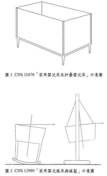 CNS 11676 & CNS 12990